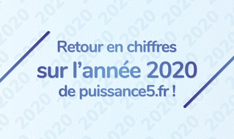Couverture Retour en chiffres sur l'année 2020